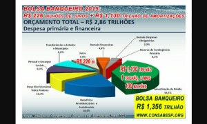 Bolsa banqueiro